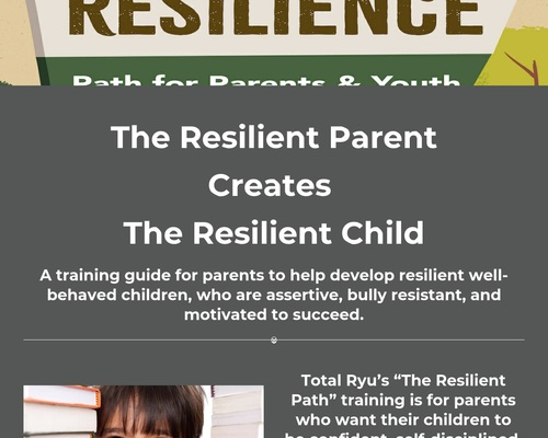 Resilient Path for Parents and Youth | Total Ryu Martial Arts